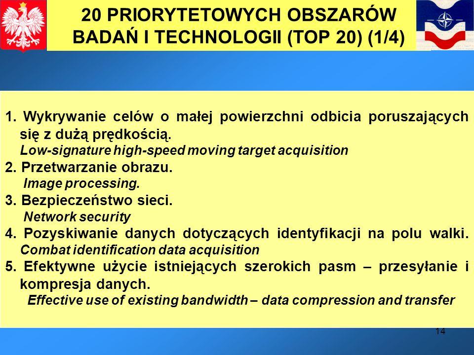 20 PRIORYTETOWYCH OBSZARÓW BADAŃ I TECHNOLOGII (TOP 20) (1/4)