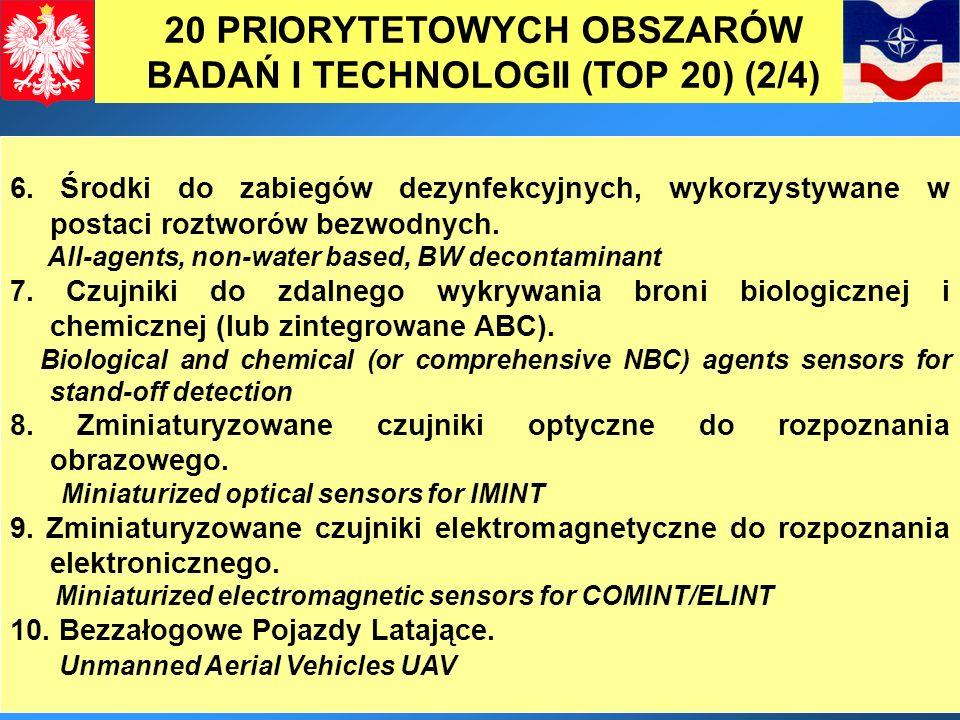 20 PRIORYTETOWYCH OBSZARÓW BADAŃ I TECHNOLOGII (TOP 20) (2/4)
