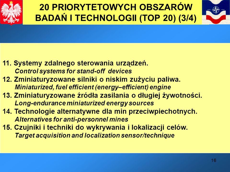 20 PRIORYTETOWYCH OBSZARÓW BADAŃ I TECHNOLOGII (TOP 20) (3/4)