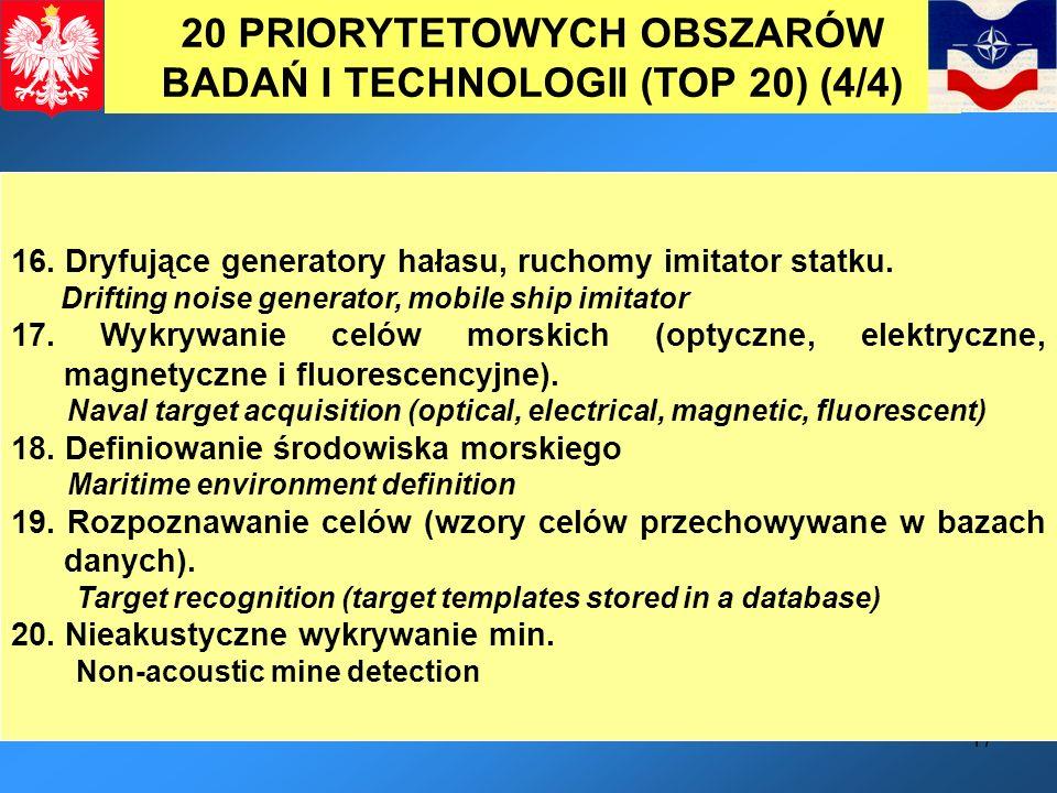 20 PRIORYTETOWYCH OBSZARÓW BADAŃ I TECHNOLOGII (TOP 20) (4/4)