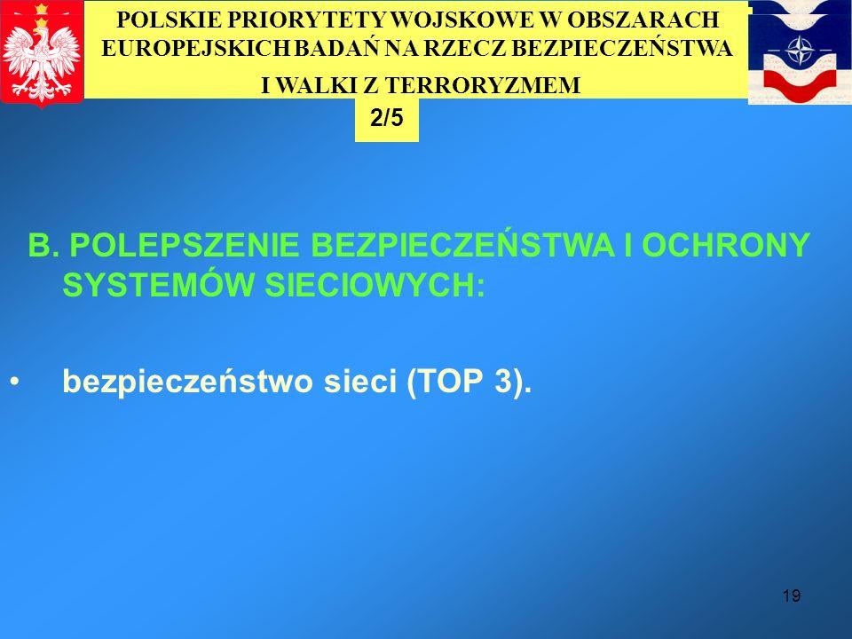 B. POLEPSZENIE BEZPIECZEŃSTWA I OCHRONY SYSTEMÓW SIECIOWYCH:
