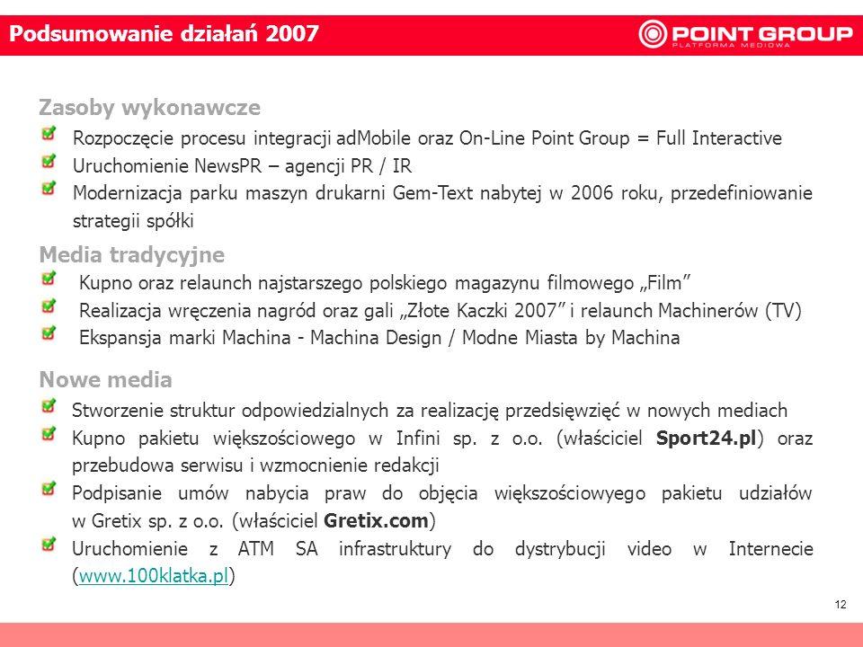 Podsumowanie działań 2007 Zasoby wykonawcze Media tradycyjne