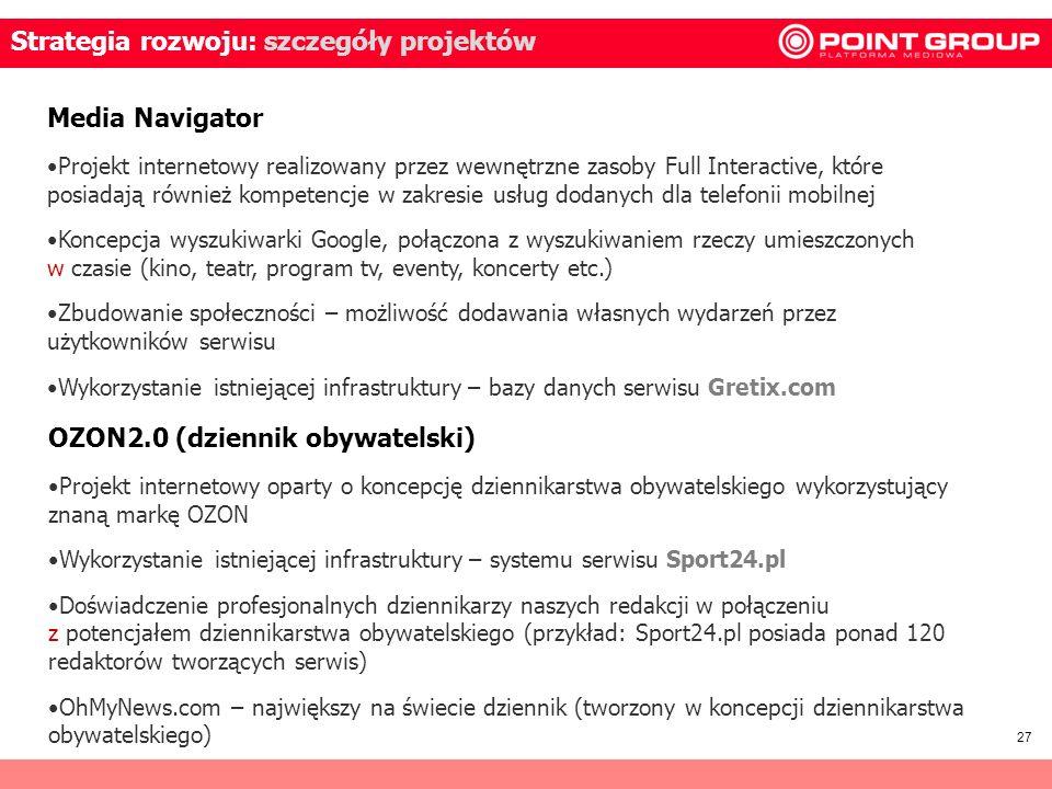 Strategia rozwoju: szczegóły projektów