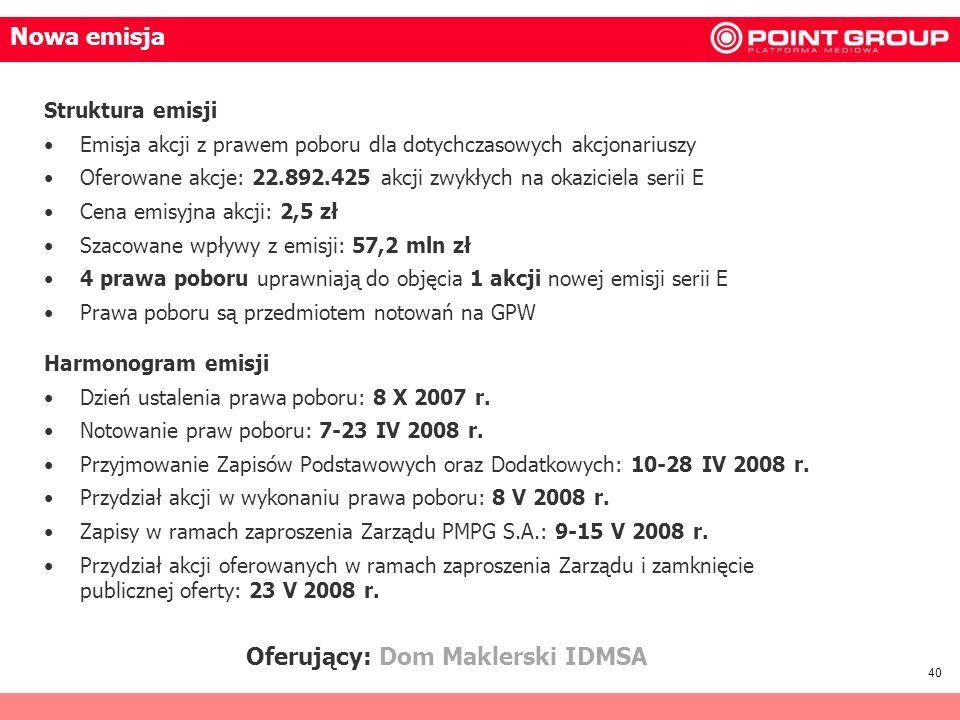 Oferujący: Dom Maklerski IDMSA
