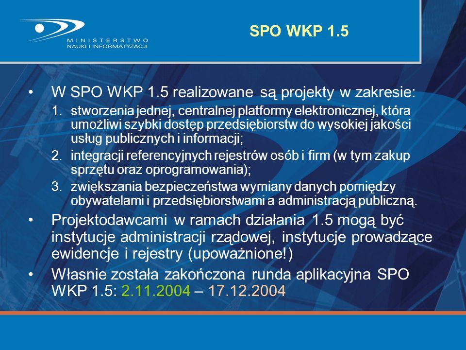 W SPO WKP 1.5 realizowane są projekty w zakresie: