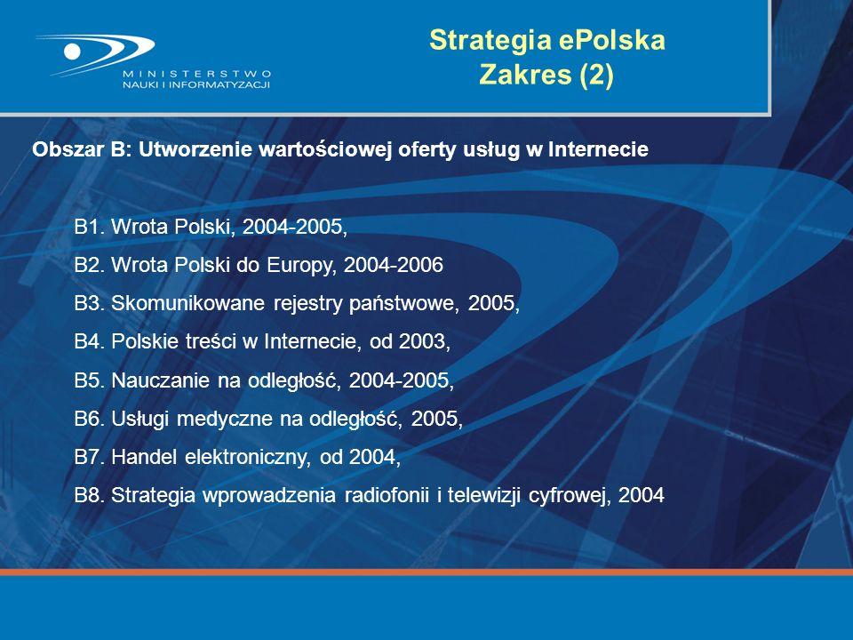 Strategia ePolska Zakres (2)