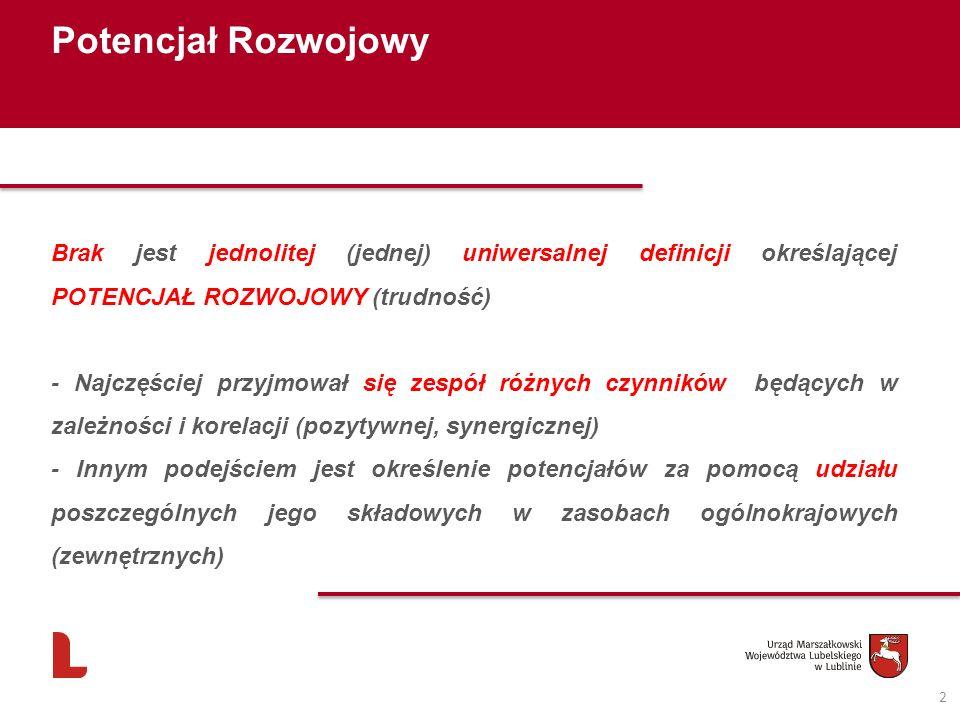 Potencjał RozwojowyBrak jest jednolitej (jednej) uniwersalnej definicji określającej POTENCJAŁ ROZWOJOWY (trudność)