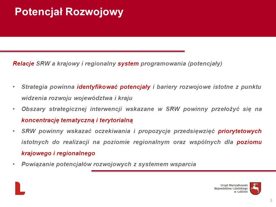 Potencjał Rozwojowy Relacje SRW a krajowy i regionalny system programowania (potencjały)