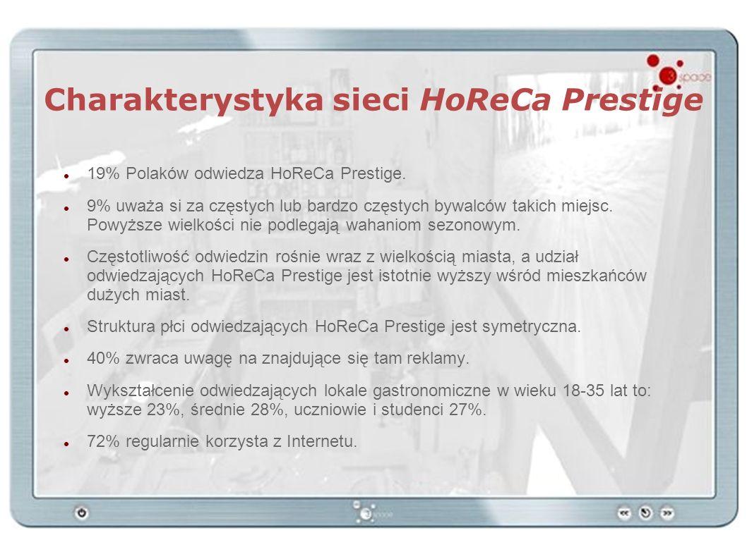 Charakterystyka sieci HoReCa Prestige