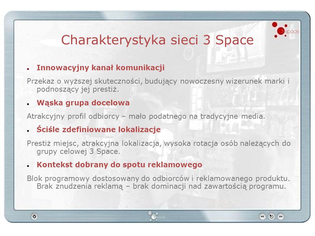 Charakterystyka sieci 3 Space
