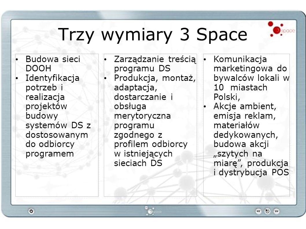 Trzy wymiary 3 Space Budowa sieci DOOH