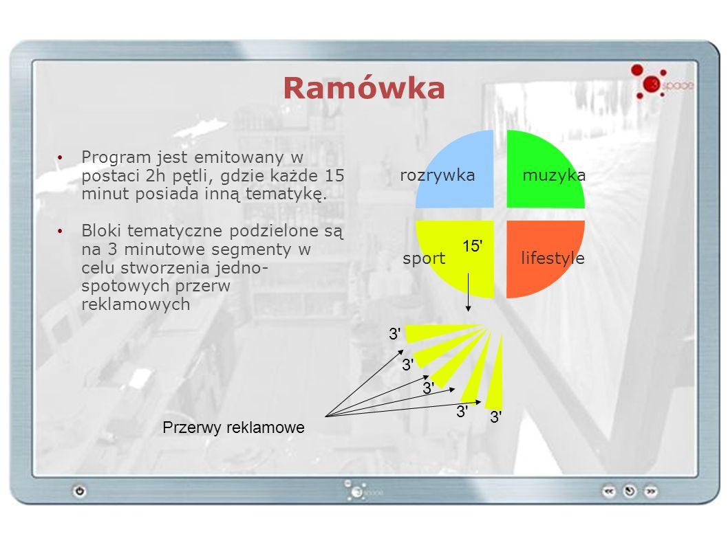 Ramówka Program jest emitowany w postaci 2h pętli, gdzie każde 15 minut posiada inną tematykę.