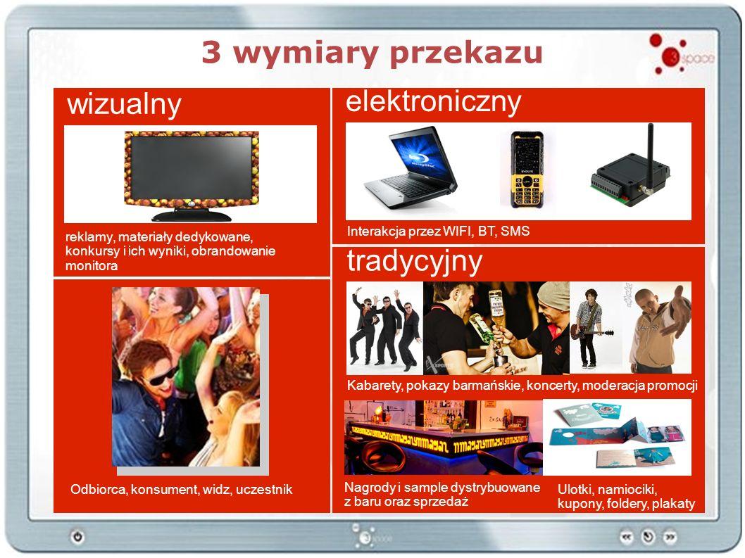 3 wymiary przekazu elektroniczny wizualny tradycyjny