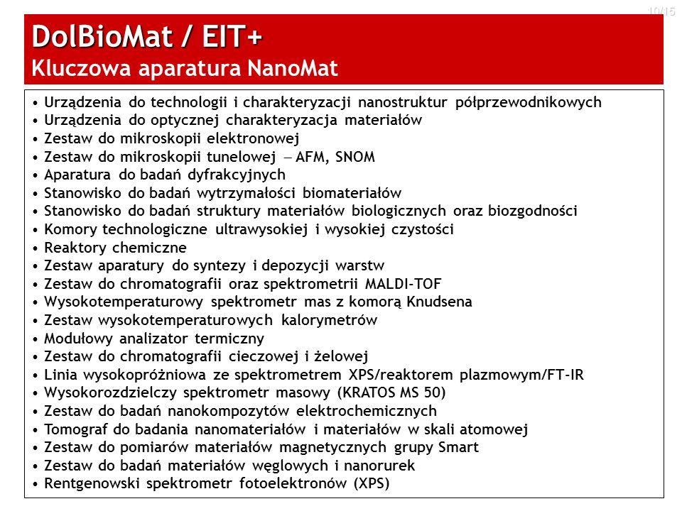 DolBioMat / EIT+ Kluczowa aparatura NanoMat