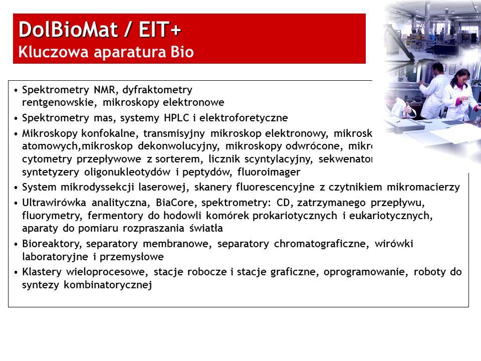 DolBioMat / EIT+ Kluczowa aparatura Bio