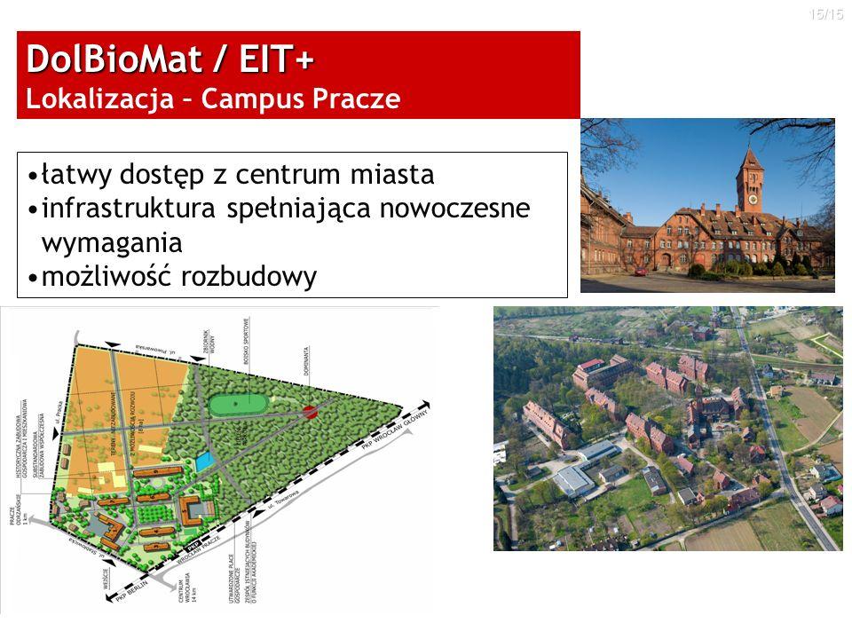 DolBioMat / EIT+ Lokalizacja – Campus Pracze