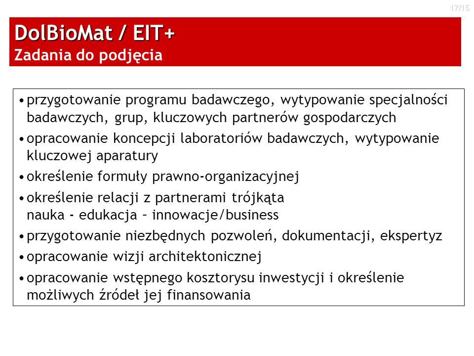 DolBioMat / EIT+ Zadania do podjęcia