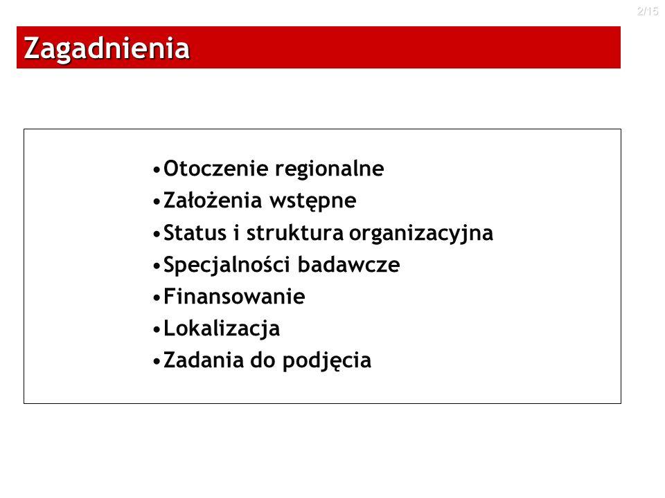 Zagadnienia Otoczenie regionalne Założenia wstępne