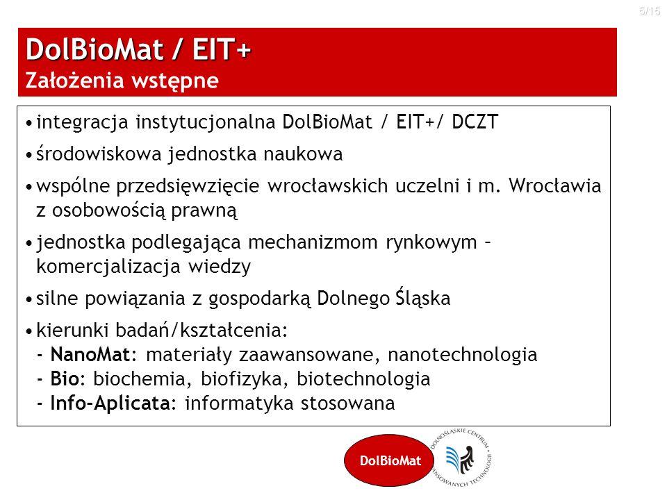 DolBioMat / EIT+ Założenia wstępne