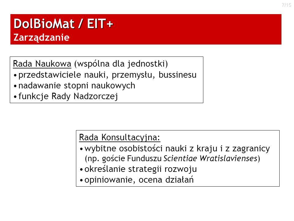 DolBioMat / EIT+ Zarządzanie