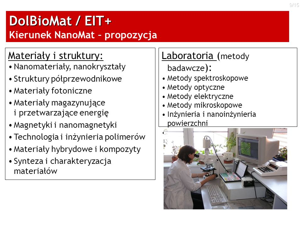 DolBioMat / EIT+ Kierunek NanoMat – propozycja