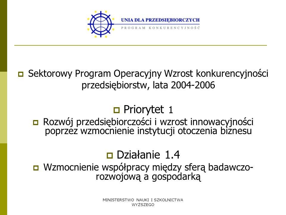Sektorowy Program Operacyjny Wzrost konkurencyjności przedsiębiorstw, lata 2004-2006