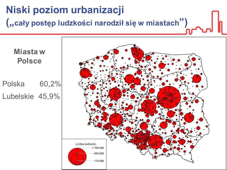 """Niski poziom urbanizacji (""""cały postęp ludzkości narodził się w miastach )"""