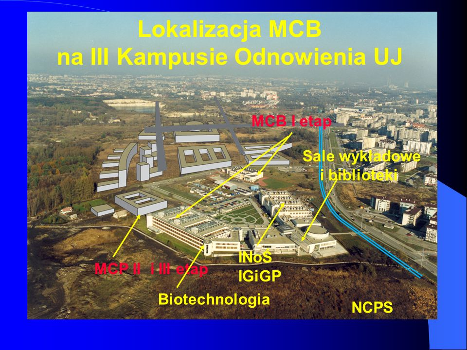 Lokalizacja MCB na III Kampusie Odnowienia UJ