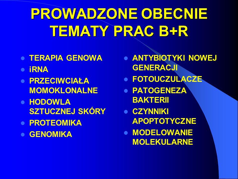 PROWADZONE OBECNIE TEMATY PRAC B+R