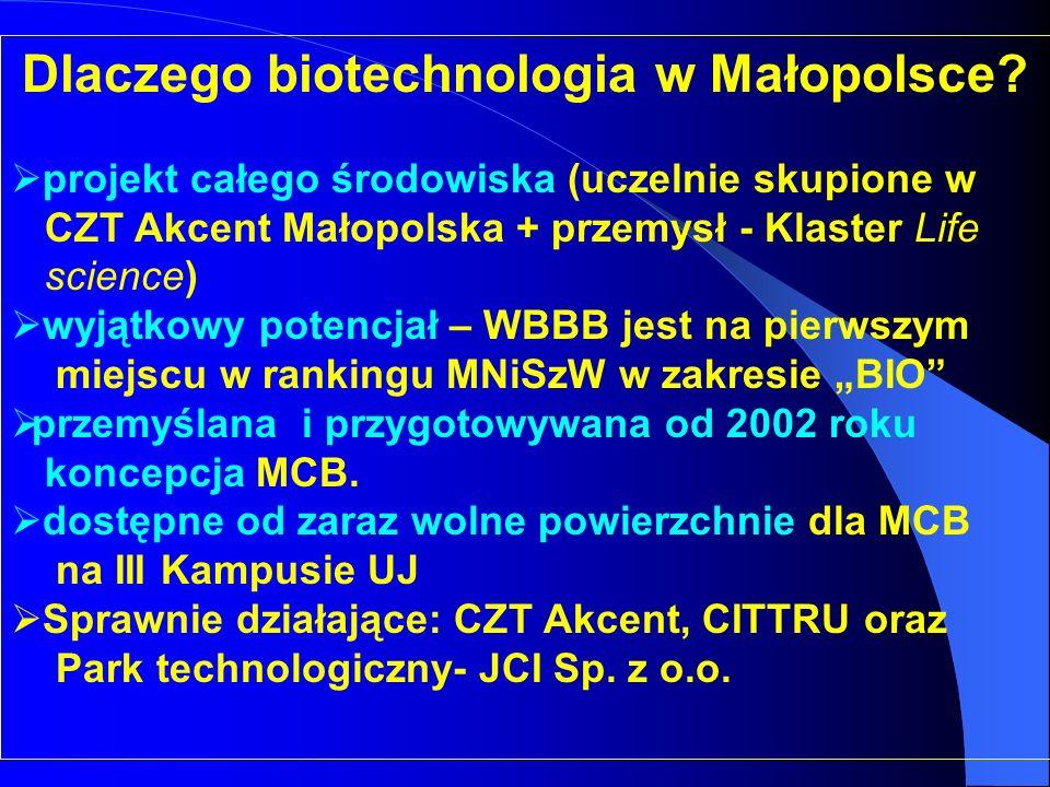 Dlaczego biotechnologia w Małopolsce
