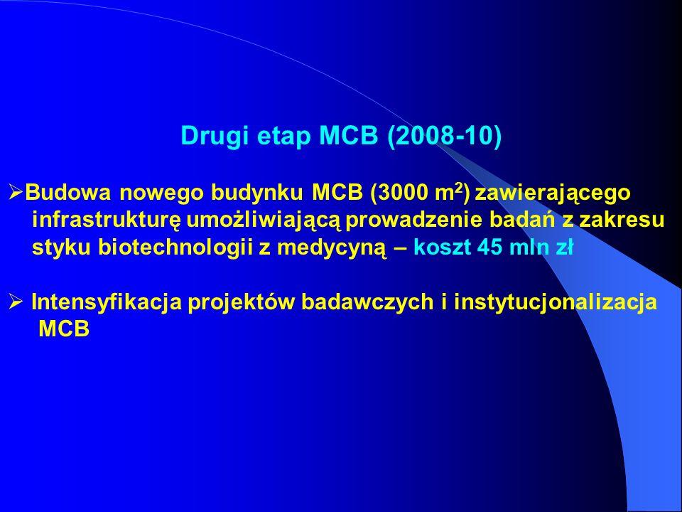 Drugi etap MCB (2008-10) Budowa nowego budynku MCB (3000 m2) zawierającego. infrastrukturę umożliwiającą prowadzenie badań z zakresu.