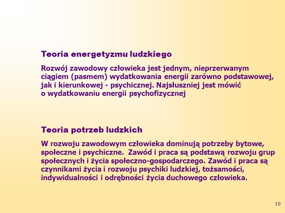 Teoria energetyzmu ludzkiego