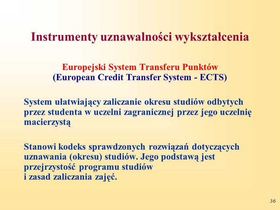 Instrumenty uznawalności wykształcenia