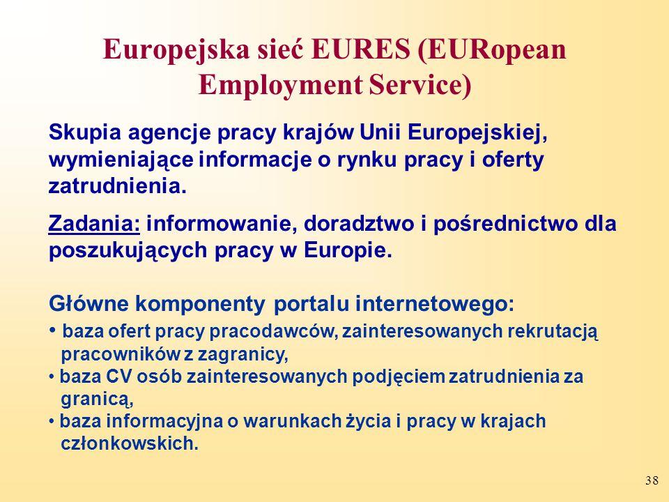 Europejska sieć EURES (EURopean Employment Service)
