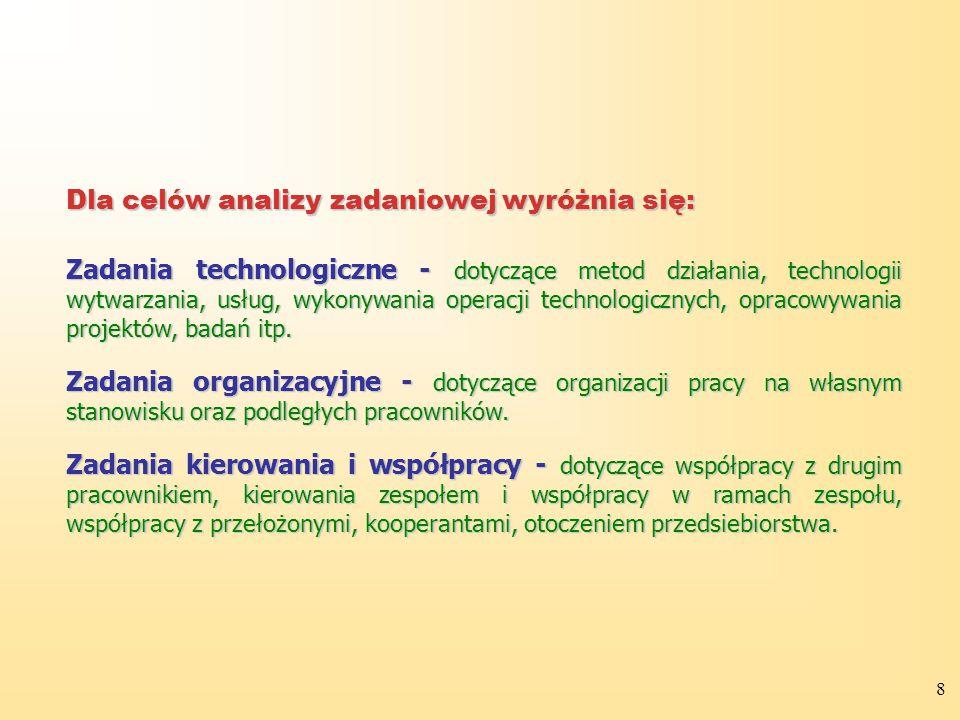 Zadania technologiczne - dotyczące metod działania, technologii wytwarzania, usług, wykonywania operacji technologicznych, opracowywania projektów, badań itp.