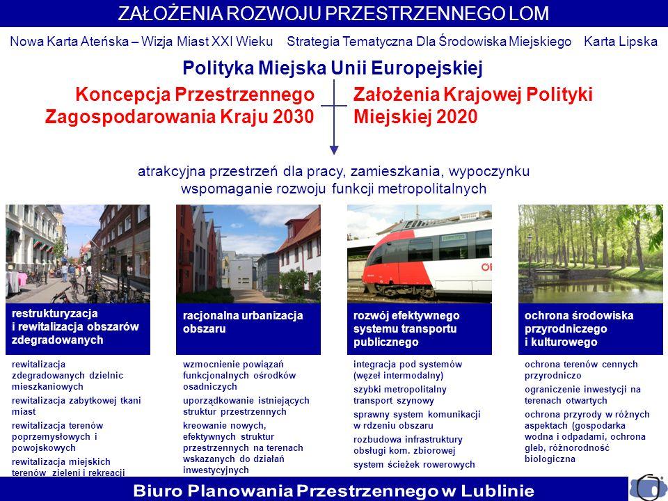 Polityka Miejska Unii Europejskiej