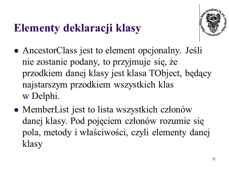 Elementy deklaracji klasy
