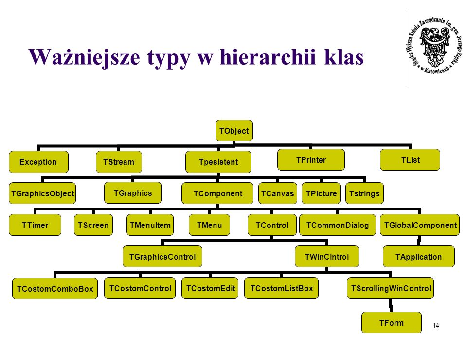 Ważniejsze typy w hierarchii klas