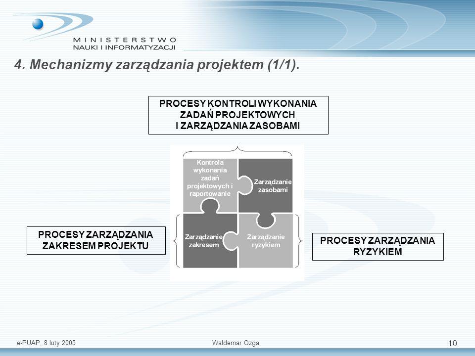 4. Mechanizmy zarządzania projektem (1/1).