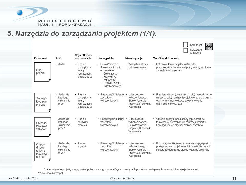 5. Narzędzia do zarządzania projektem (1/1).