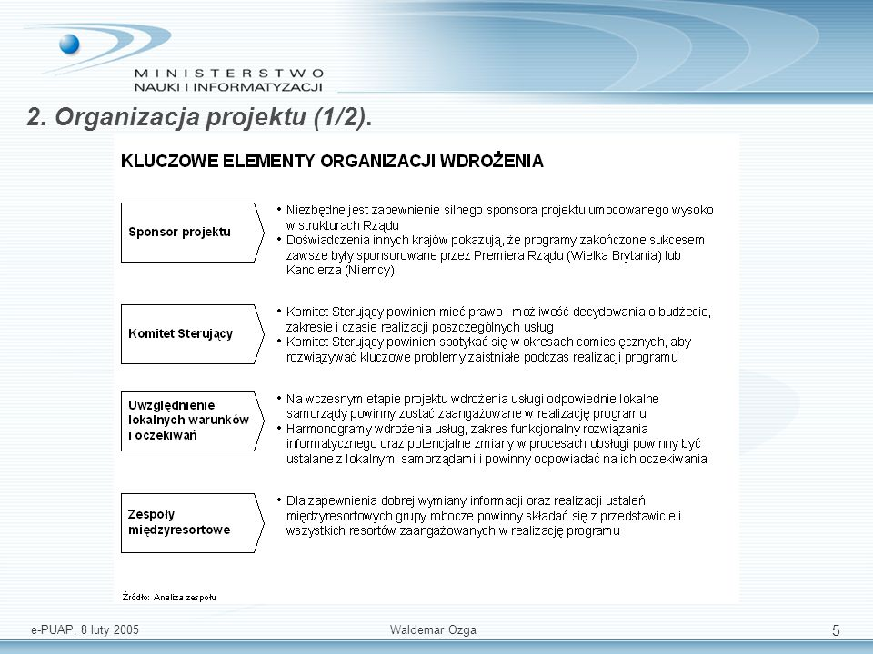 2. Organizacja projektu (1/2).
