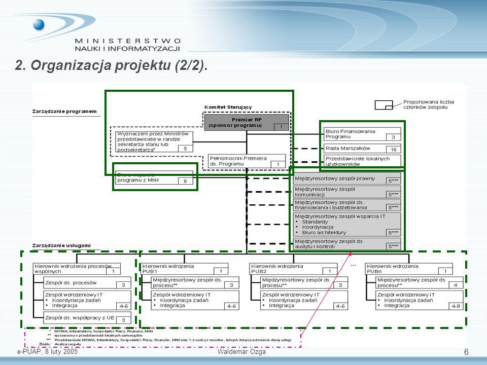 2. Organizacja projektu (2/2).
