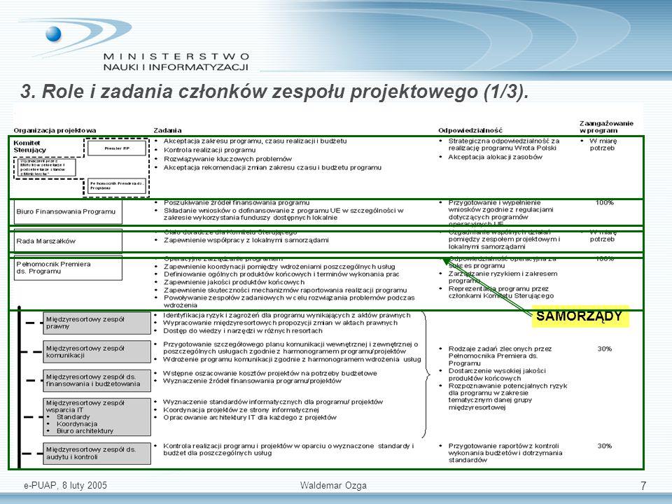 3. Role i zadania członków zespołu projektowego (1/3).