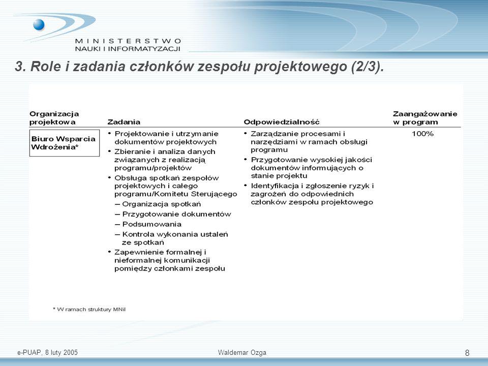3. Role i zadania członków zespołu projektowego (2/3).