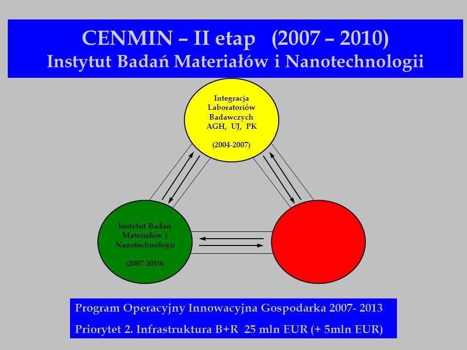 Instytut Badań Materiałów i Nanotechnologii