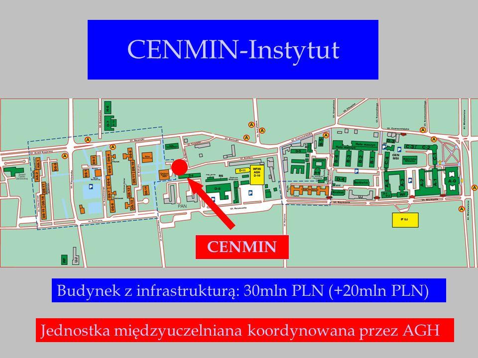 CENMIN-Instytut CENMIN