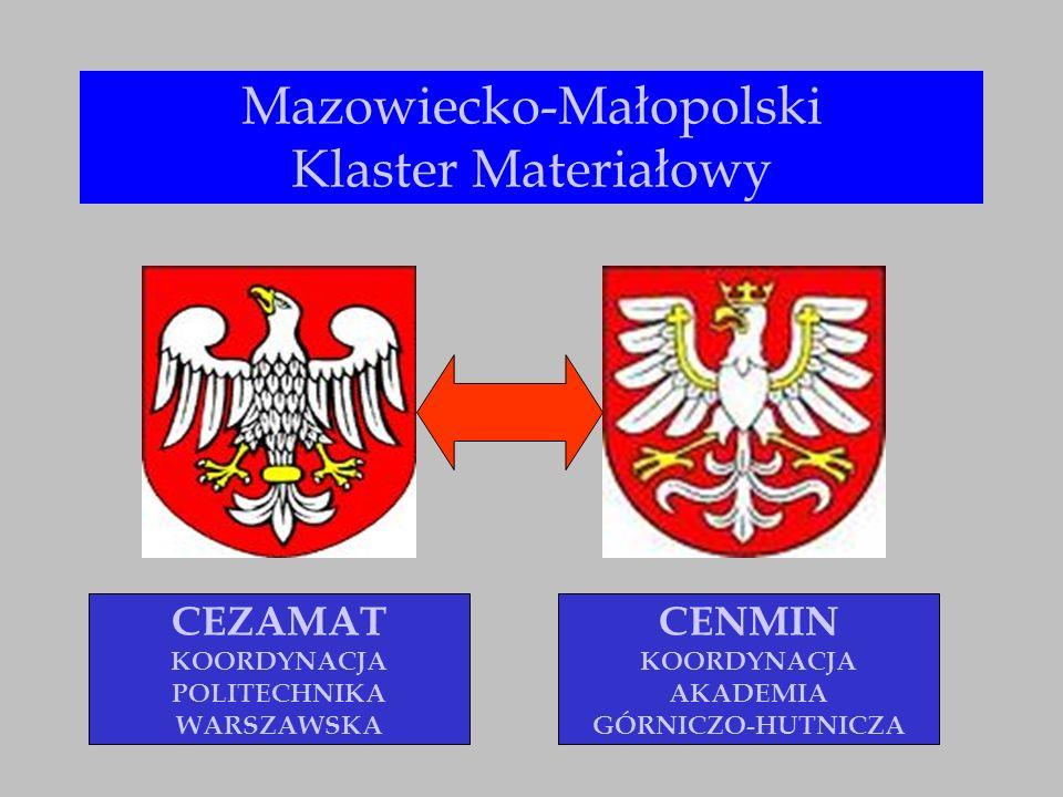 Mazowiecko-Małopolski Klaster Materiałowy