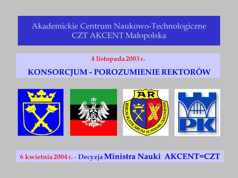 Akademickie Centrum Naukowo-Technologiczne CZT AKCENT Małopolska