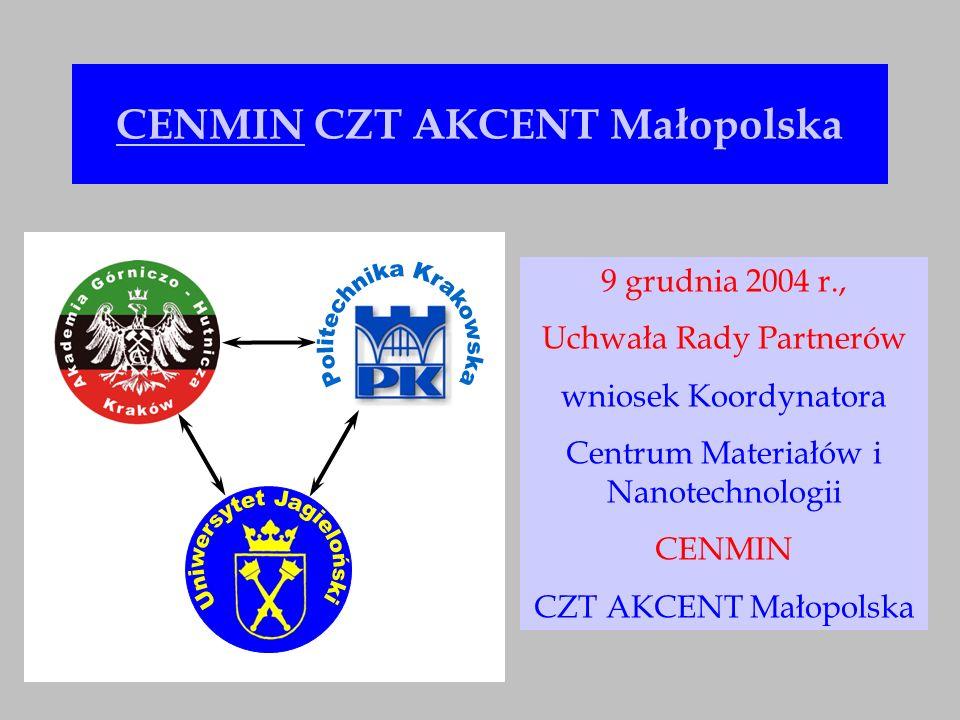 CENMIN CZT AKCENT Małopolska
