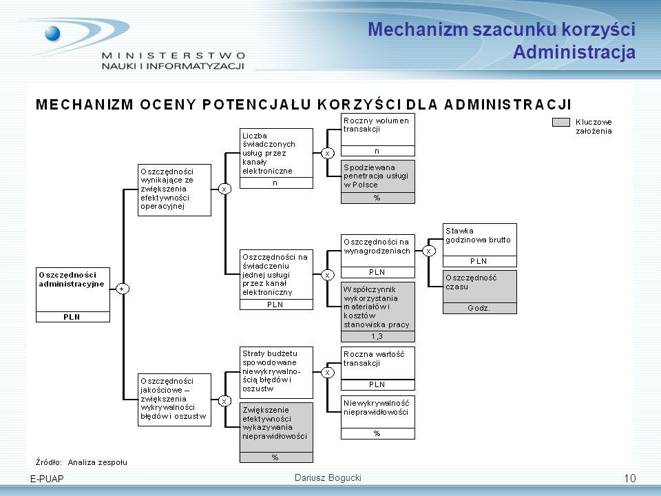 Mechanizm szacunku korzyści Administracja